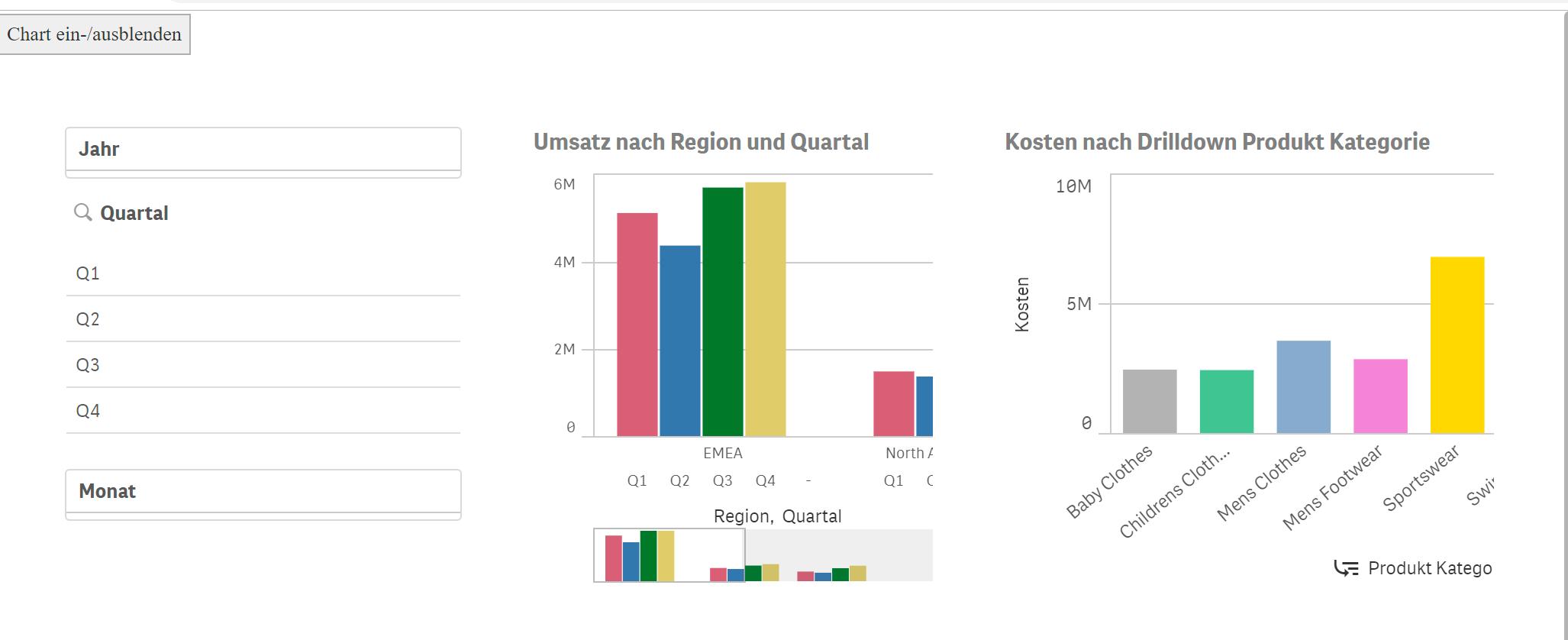 Charts mit jQuery Ein  und Ausblenden und Qlik.Resize   qlik ...